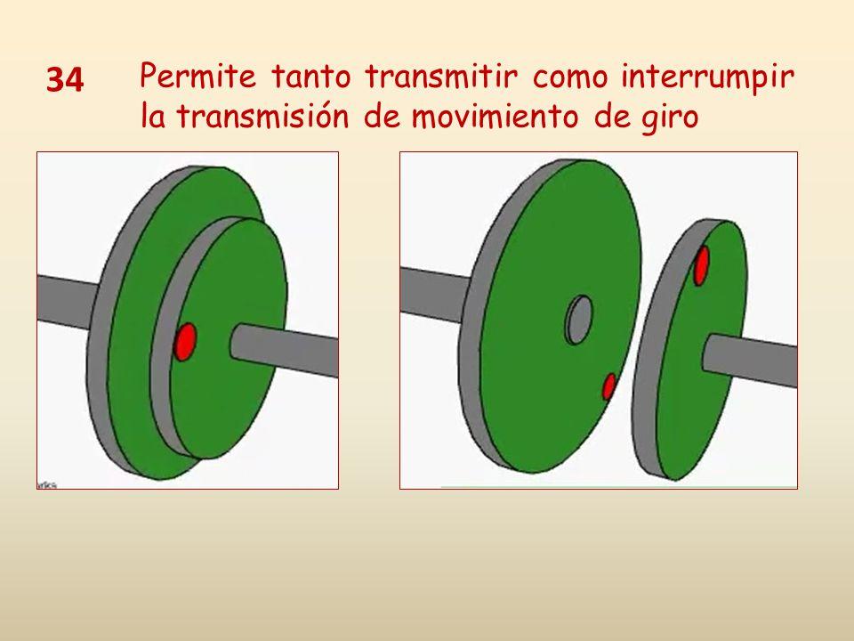 34 Permite tanto transmitir como interrumpir la transmisión de movimiento de giro