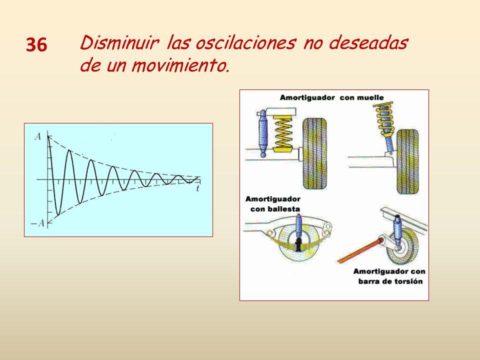 36 Disminuir las oscilaciones no deseadas de un movimiento.
