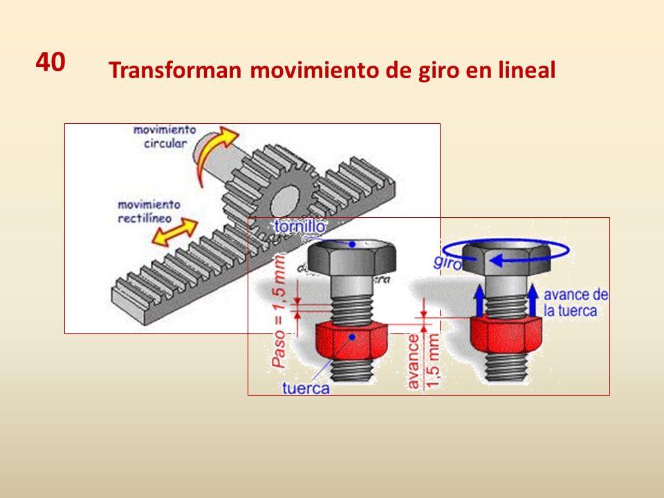 40 Transforman movimiento de giro en lineal