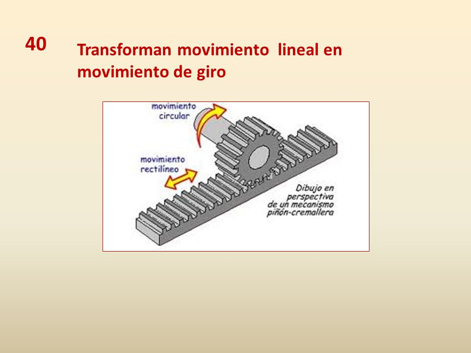 40 Transforman movimiento lineal en movimiento de giro