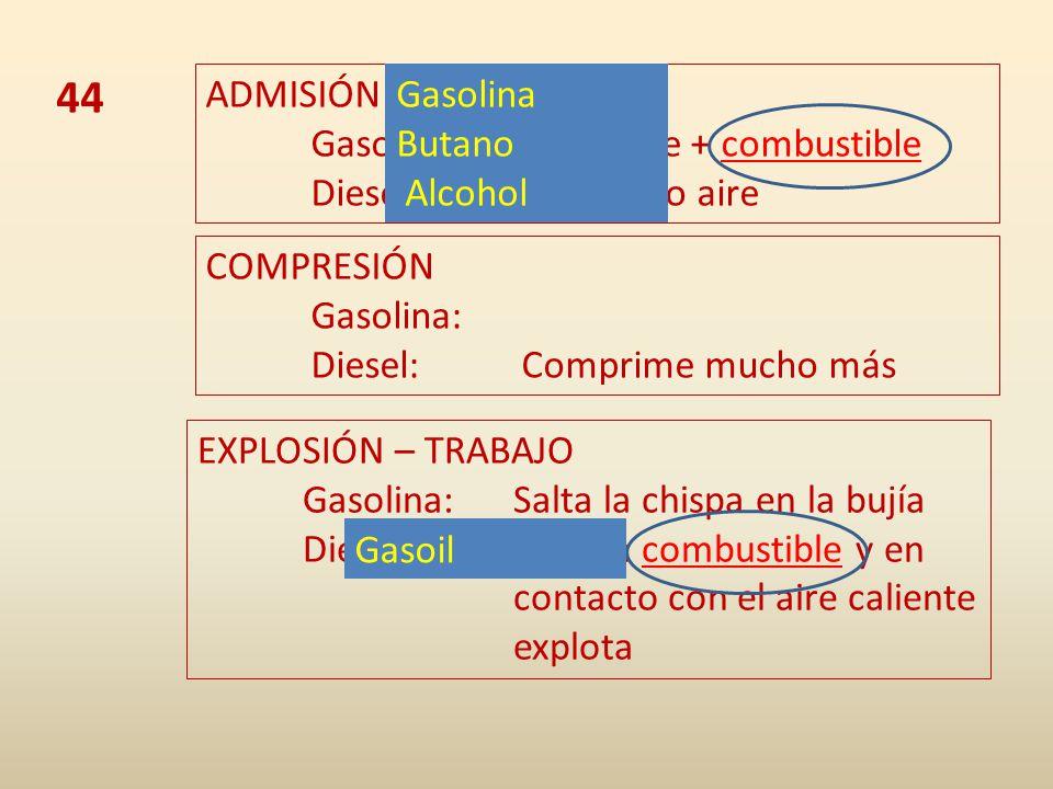 44 ADMISIÓN Gasolina: Entra aire + combustible Diesel:Entra solo aire COMPRESIÓN Gasolina: Diesel:Comprime mucho más EXPLOSIÓN – TRABAJO Gasolina: Salta la chispa en la bujía Diesel:Inyecta combustible y en contacto con el aire caliente explota Gasolina Butano Alcohol Gasoil