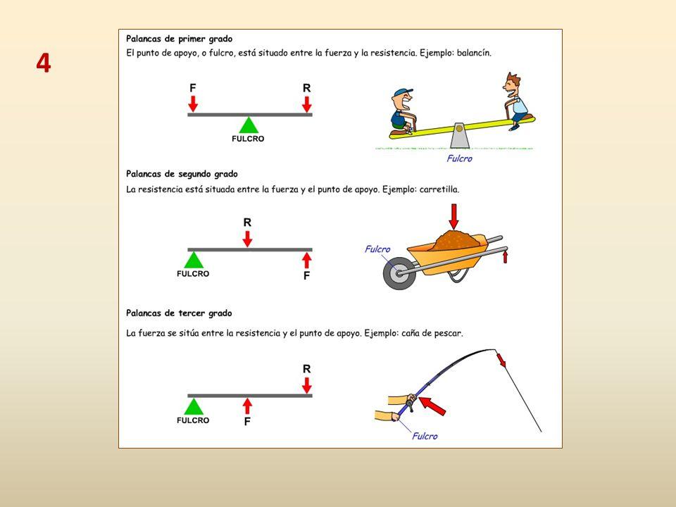 35 Absorben las irregularidades del terreno por el que se circula para aumentar la comodidad y el control del vehículo.