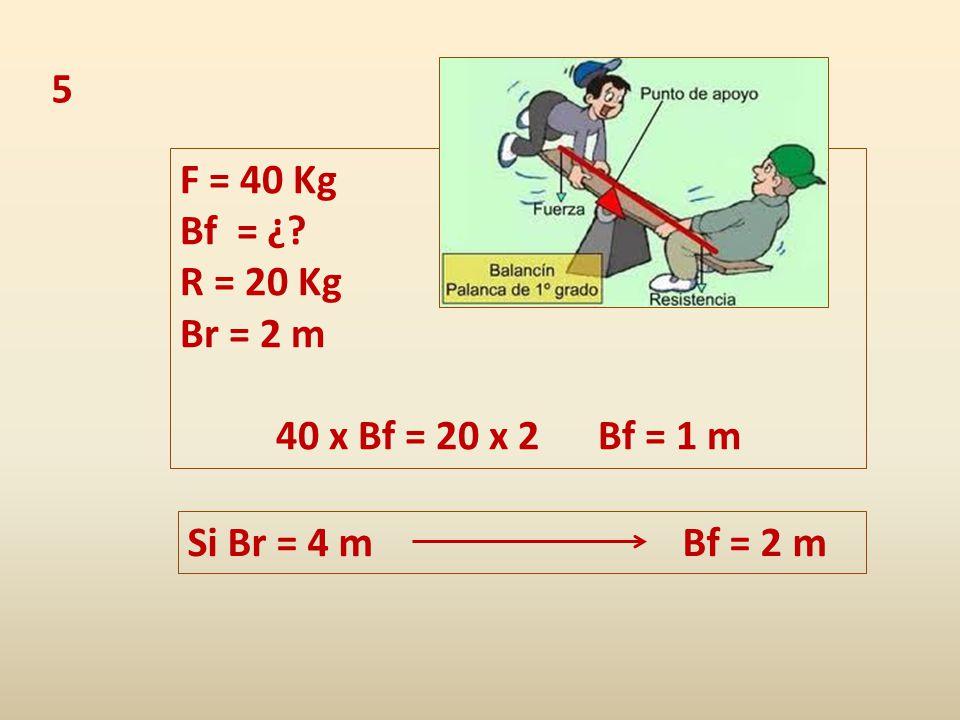 5 F = 40 Kg Bf = ¿? R = 20 Kg Br = 2 m 40 x Bf = 20 x 2 Bf = 1 m Si Br = 4 m Bf = 2 m