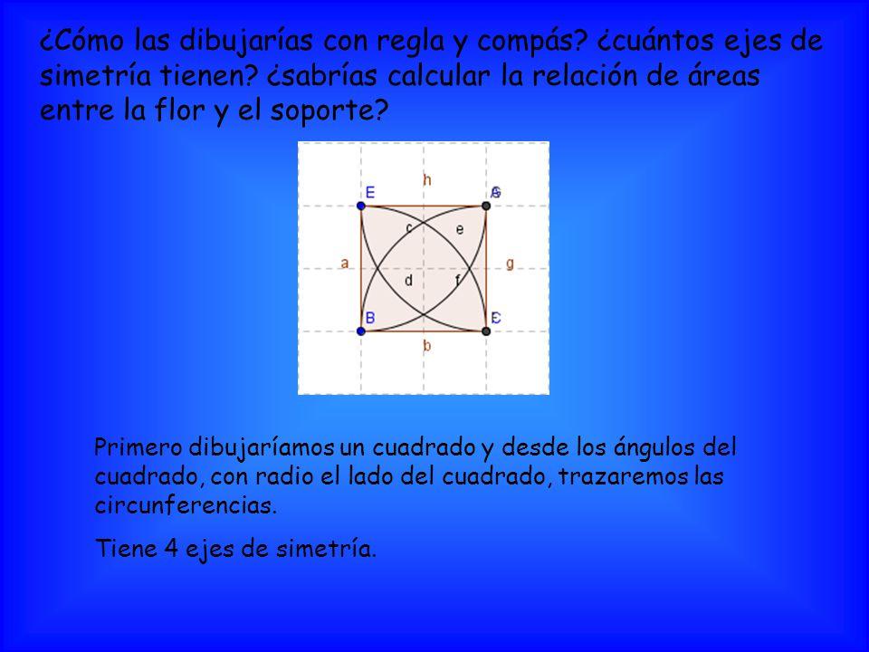 Primero dibujaríamos un cuadrado y desde los ángulos del cuadrado, con radio el lado del cuadrado, trazaremos las circunferencias. Tiene 4 ejes de sim