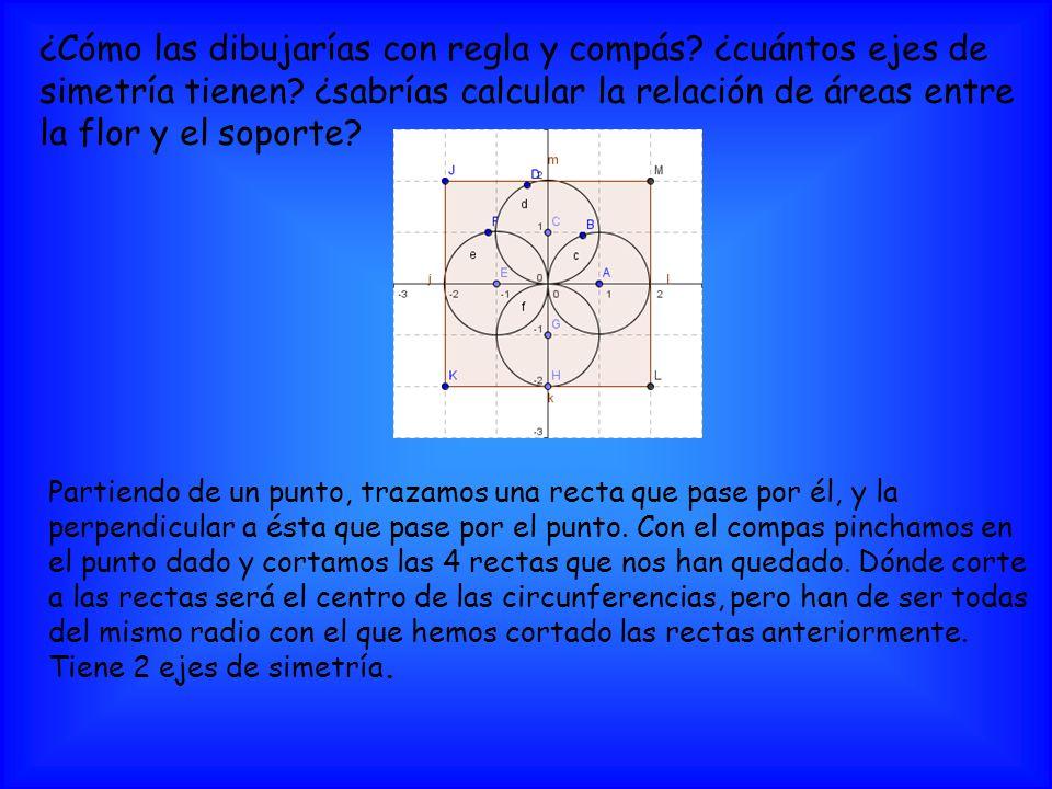 Partiendo de un punto, trazamos una recta que pase por él, y la perpendicular a ésta que pase por el punto. Con el compas pinchamos en el punto dado y