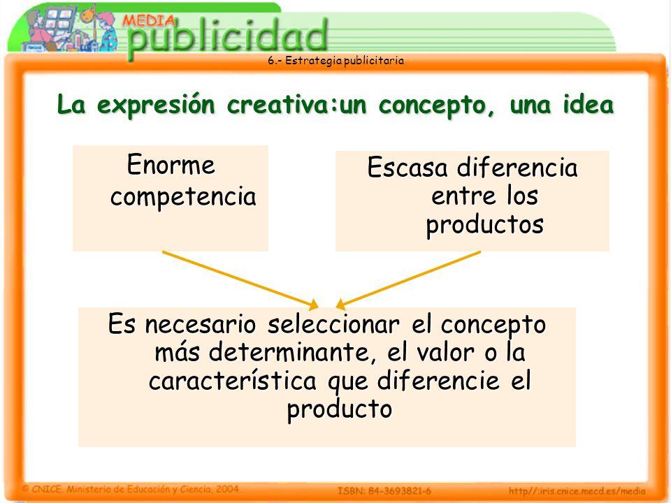 6.- Estrategia publicitaria La expresión creativa:un concepto, una idea Escasa diferencia entre los productos Es necesario seleccionar el concepto más