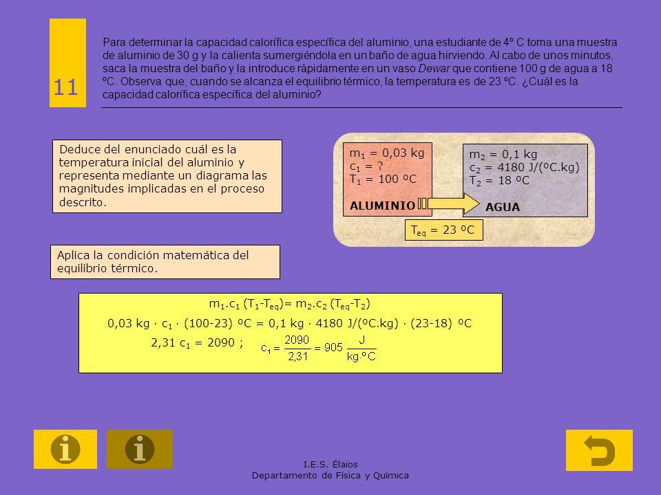 I.E.S. Élaios Departamento de Física y Química Para determinar la capacidad calorífica específica del aluminio, una estudiante de 4º C toma una muestr