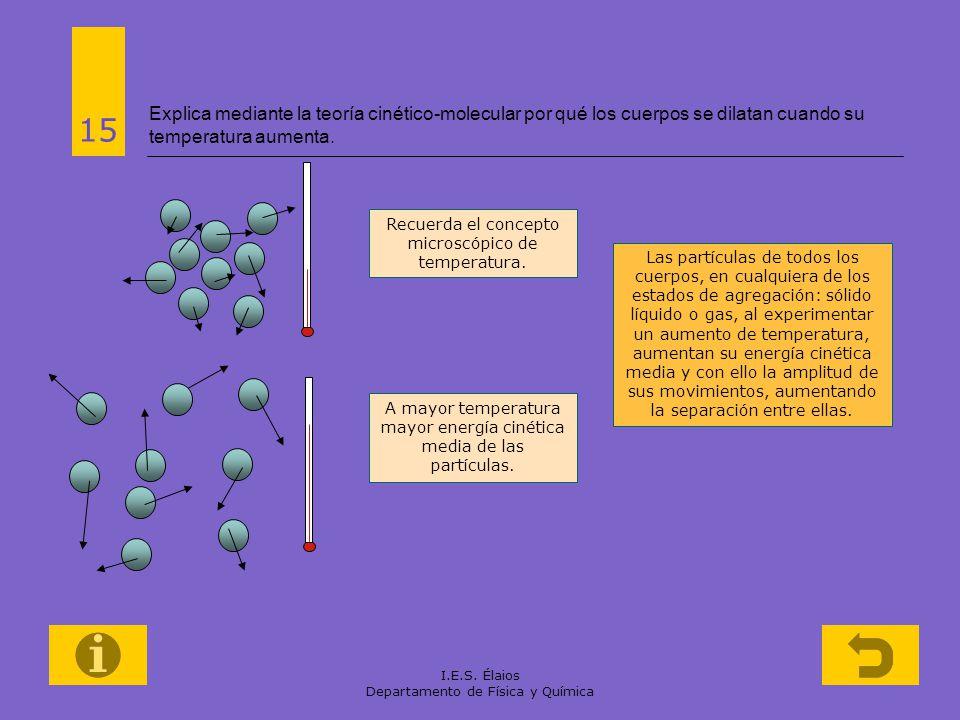 I.E.S. Élaios Departamento de Física y Química Explica mediante la teoría cinético-molecular por qué los cuerpos se dilatan cuando su temperatura aume