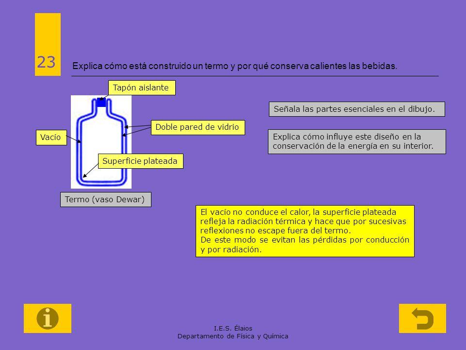 I.E.S. Élaios Departamento de Física y Química Explica cómo está construido un termo y por qué conserva calientes las bebidas. 23 Termo (vaso Dewar) S