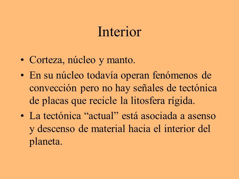 Interior Corteza, núcleo y manto. En su núcleo todavía operan fenómenos de convección pero no hay señales de tectónica de placas que recicle la litosf