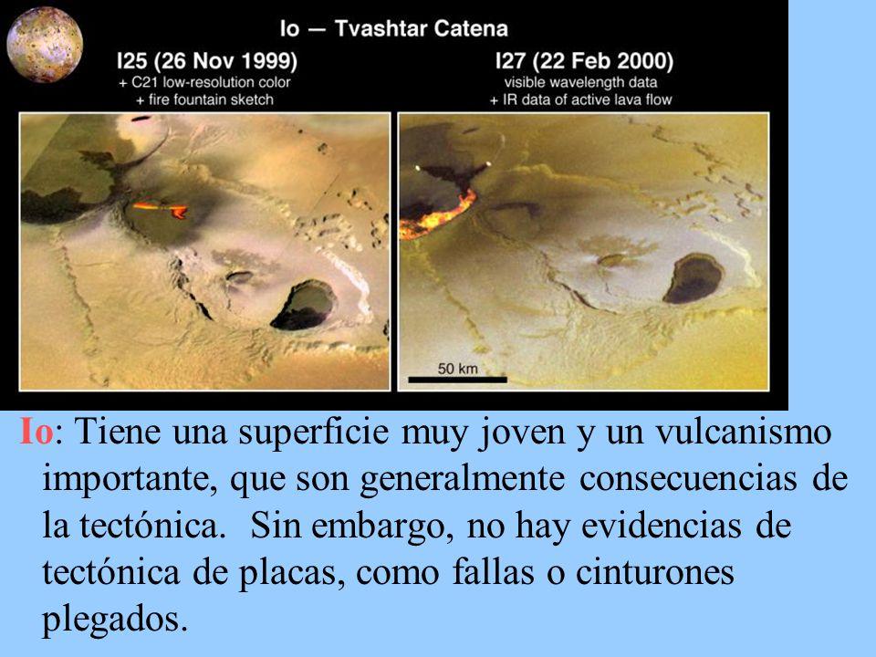 Io: Tiene una superficie muy joven y un vulcanismo importante, que son generalmente consecuencias de la tectónica. Sin embargo, no hay evidencias de t