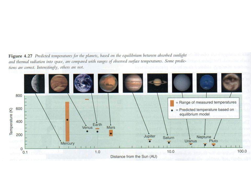 Edad de fosilización Mercurio: 3990 Ma
