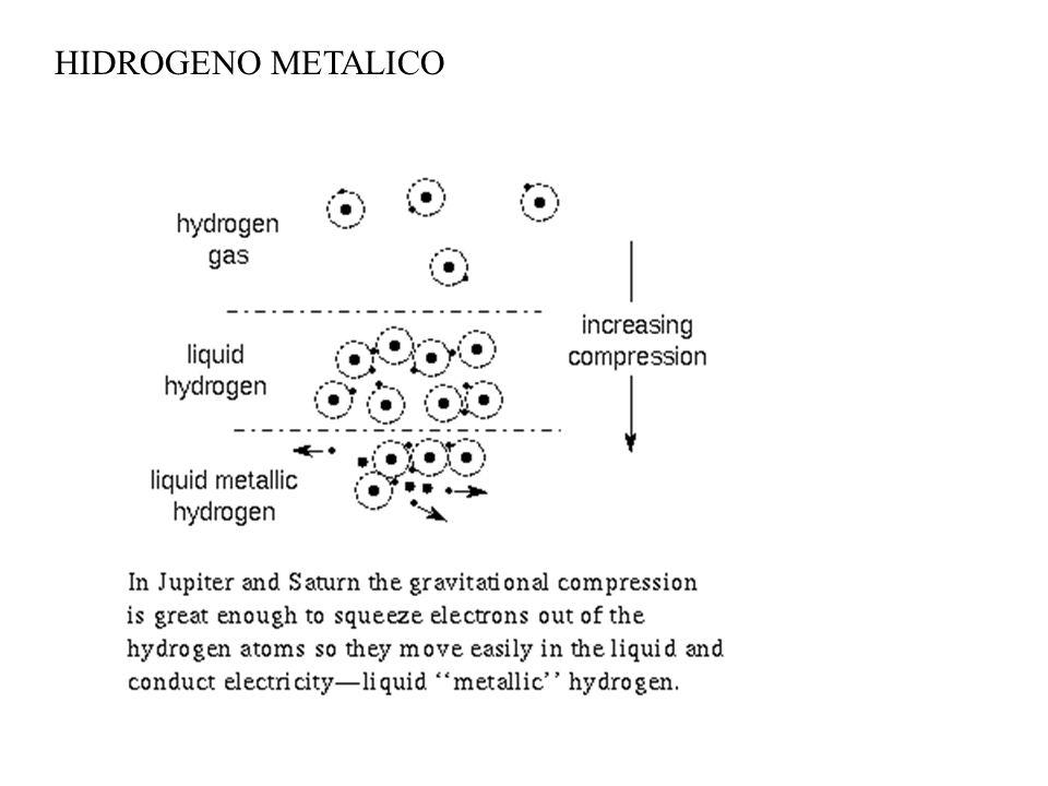 HIDROGENO METALICO