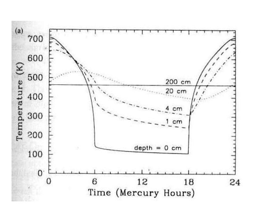 MAGMA La luna preserva rasgos cruciales relacionados a la separación inicial de la corteza, manto y núcleo metálico.