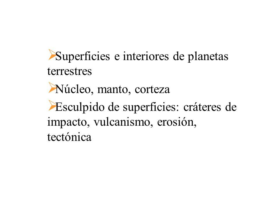 Superficies e interiores de planetas terrestres Núcleo, manto, corteza Esculpido de superficies: cráteres de impacto, vulcanismo, erosión, tectónica