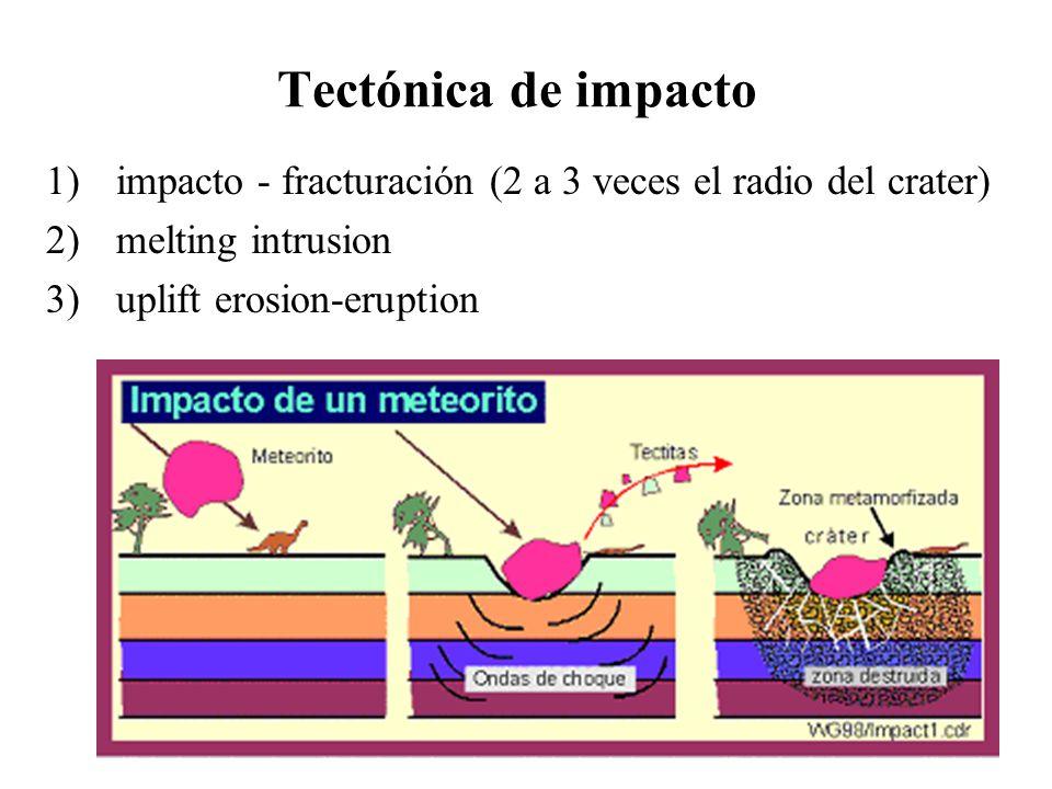 Tectónica de impacto 1)impacto - fracturación (2 a 3 veces el radio del crater) 2)melting intrusion 3)uplift erosion-eruption