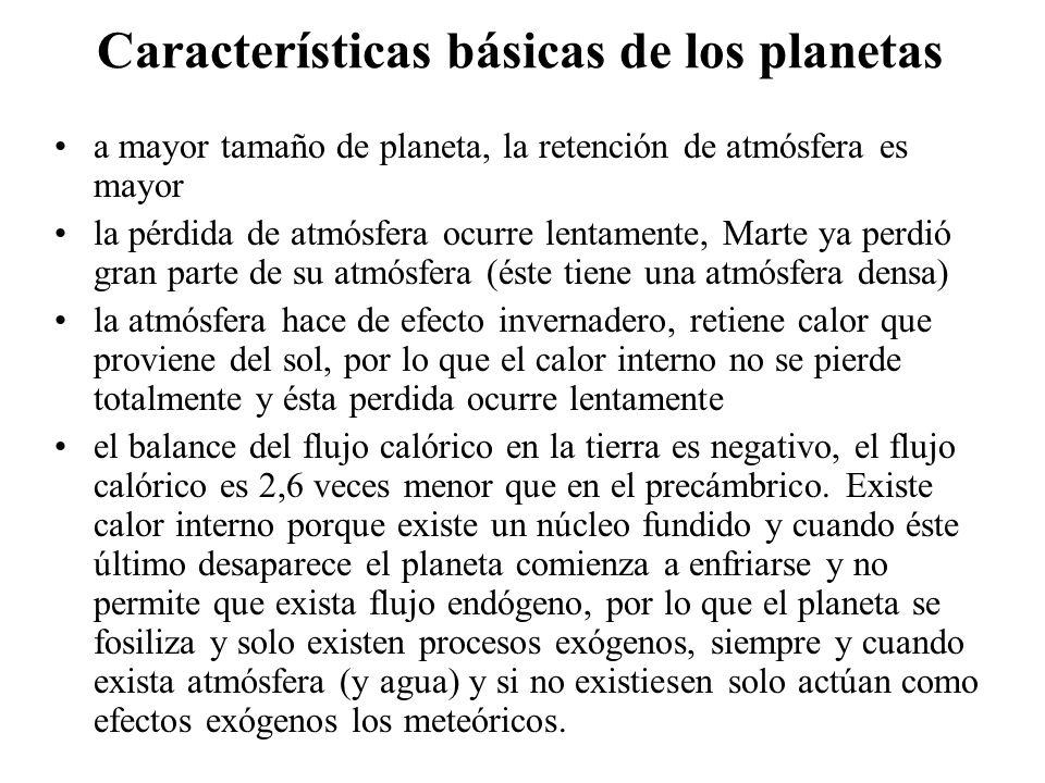 Características básicas de los planetas a mayor tamaño de planeta, la retención de atmósfera es mayor la pérdida de atmósfera ocurre lentamente, Marte