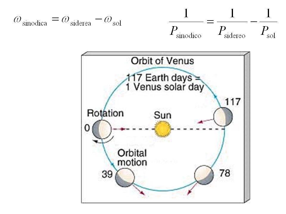 TECTONICA / Edad de fosilización Wrinkle ridges: sugieren que la superficie lunar fue deformada por las fuerzas tectónicas.