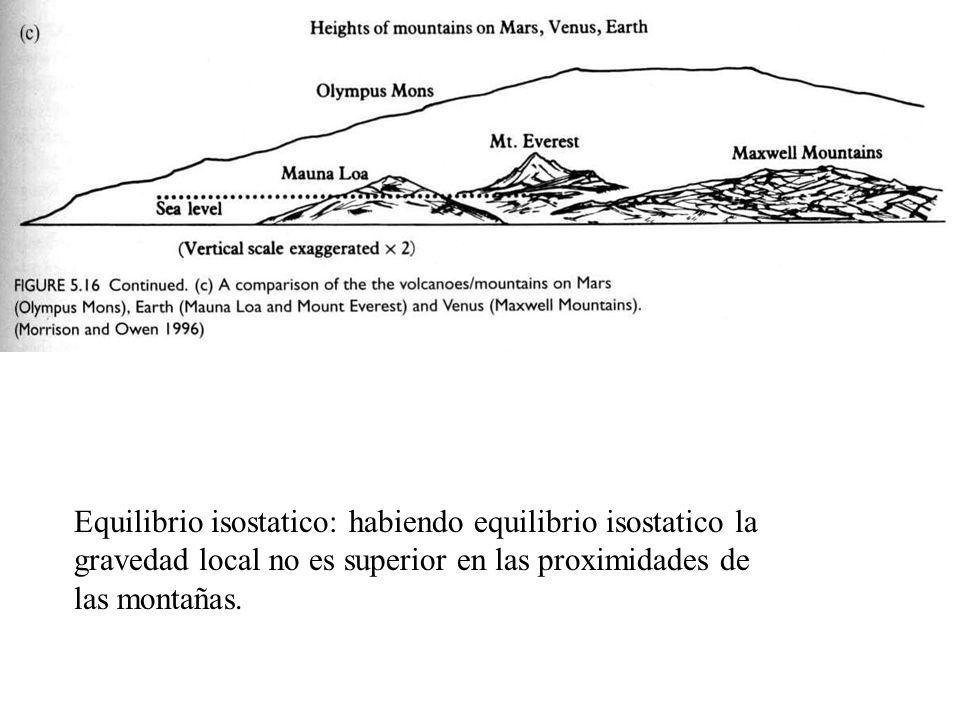 Equilibrio isostatico: habiendo equilibrio isostatico la gravedad local no es superior en las proximidades de las montañas.
