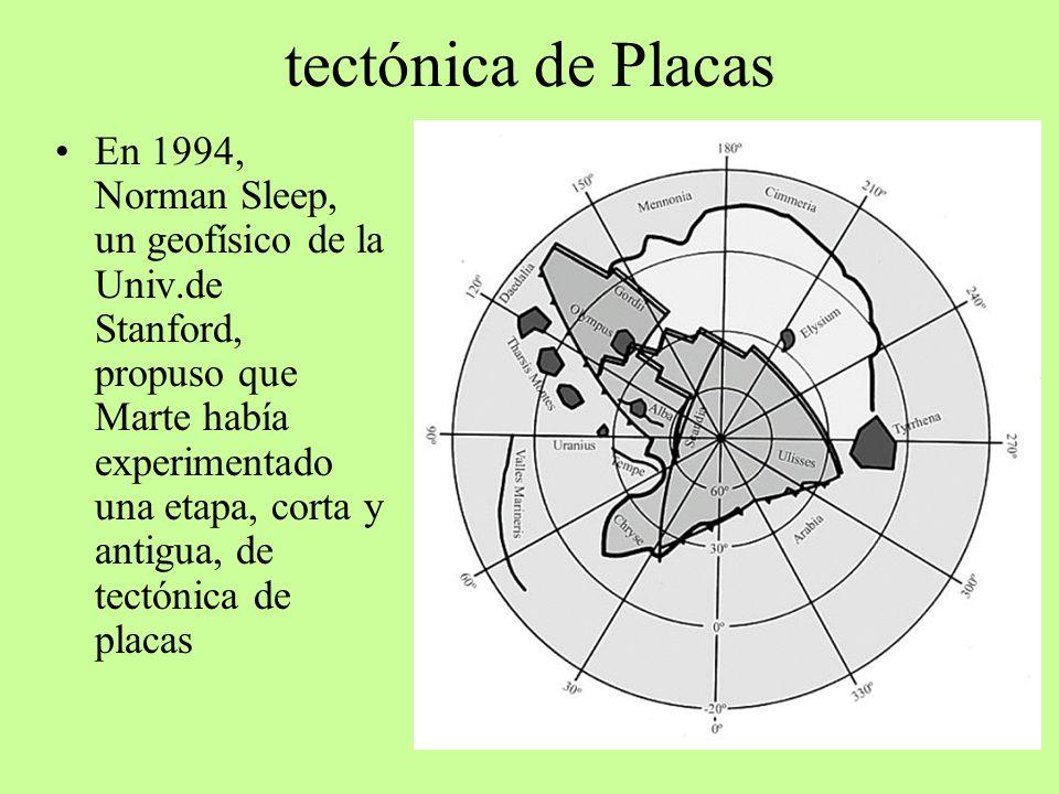 tectónica de Placas En 1994, Norman Sleep, un geofísico de la Univ.de Stanford, propuso que Marte había experimentado una etapa, corta y antigua, de t