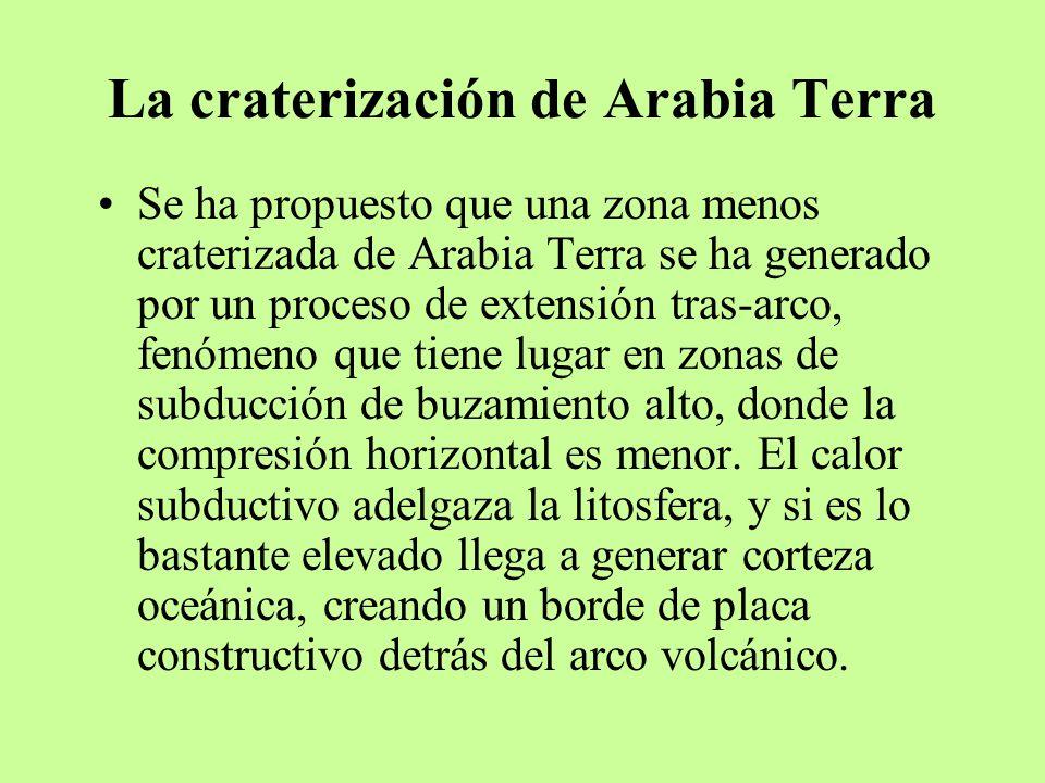 La craterización de Arabia Terra Se ha propuesto que una zona menos craterizada de Arabia Terra se ha generado por un proceso de extensión tras-arco,