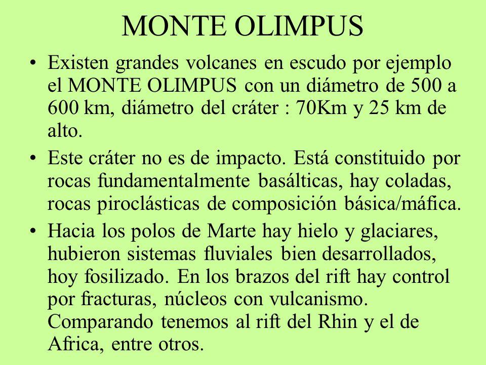 MONTE OLIMPUS Existen grandes volcanes en escudo por ejemplo el MONTE OLIMPUS con un diámetro de 500 a 600 km, diámetro del cráter : 70Km y 25 km de a