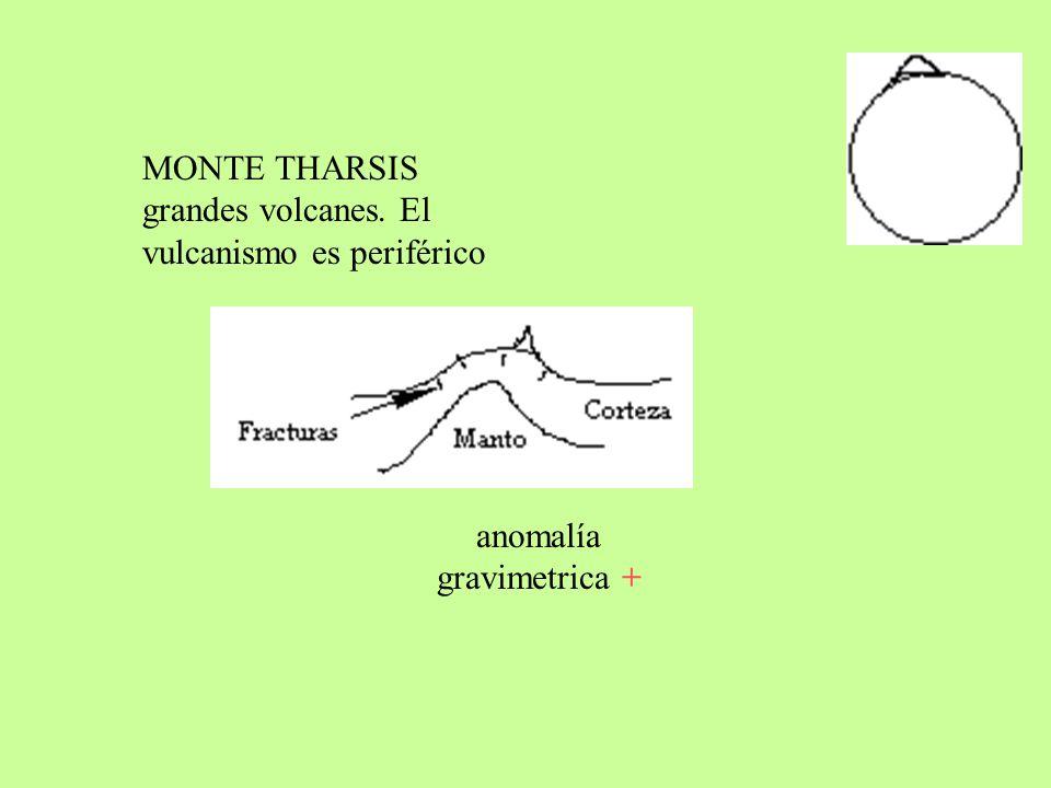 MONTE THARSIS grandes volcanes. El vulcanismo es periférico anomalía gravimetrica +