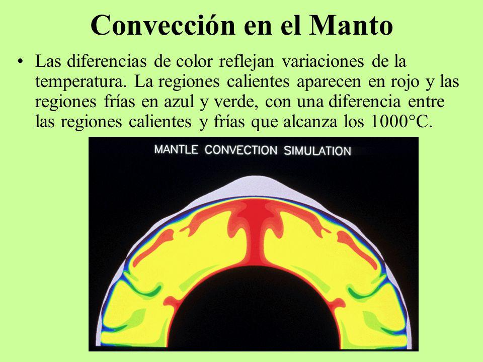 Convección en el Manto Las diferencias de color reflejan variaciones de la temperatura. La regiones calientes aparecen en rojo y las regiones frías en