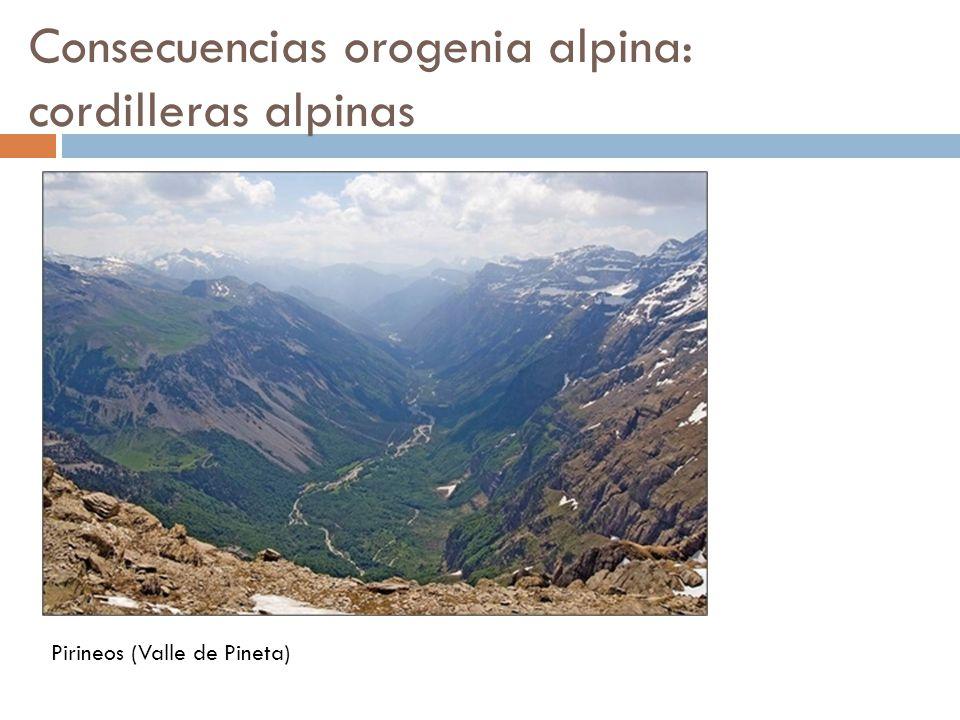 Consecuencias orogenia alpina: cordilleras alpinas Pirineos (Valle de Pineta)