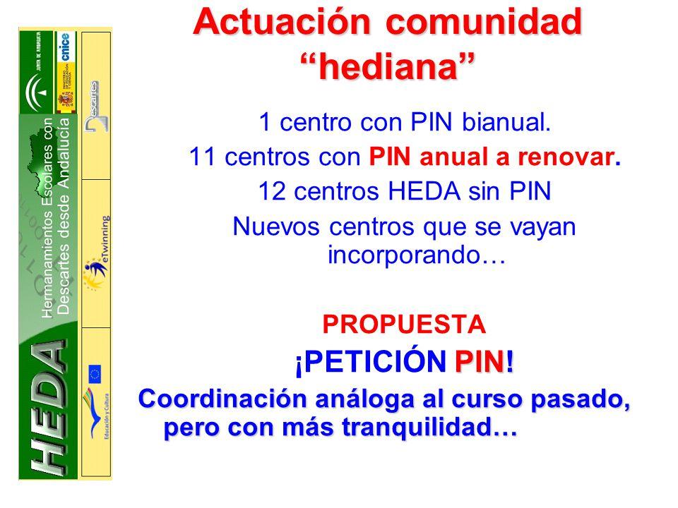 Actuación comunidad hediana 1 centro con PIN bianual.