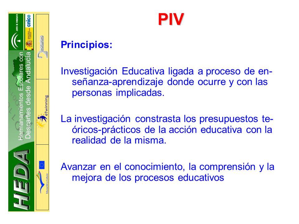 PIV Principios: Investigación Educativa ligada a proceso de en- señanza-aprendizaje donde ocurre y con las personas implicadas.