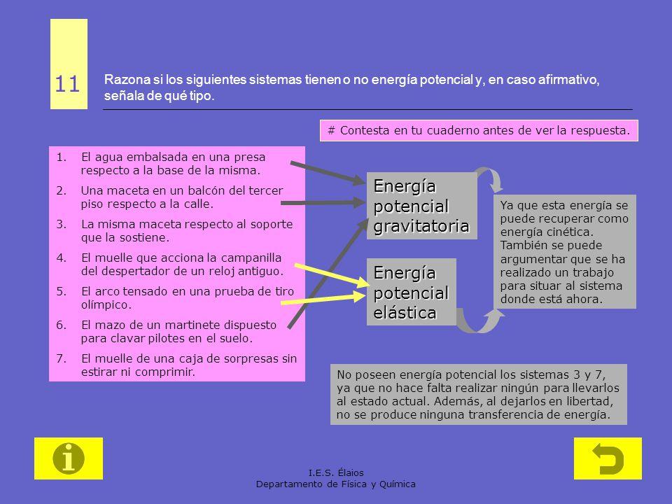 I.E.S. Élaios Departamento de Física y Química Razona si los siguientes sistemas tienen o no energía potencial y, en caso afirmativo, señala de qué ti