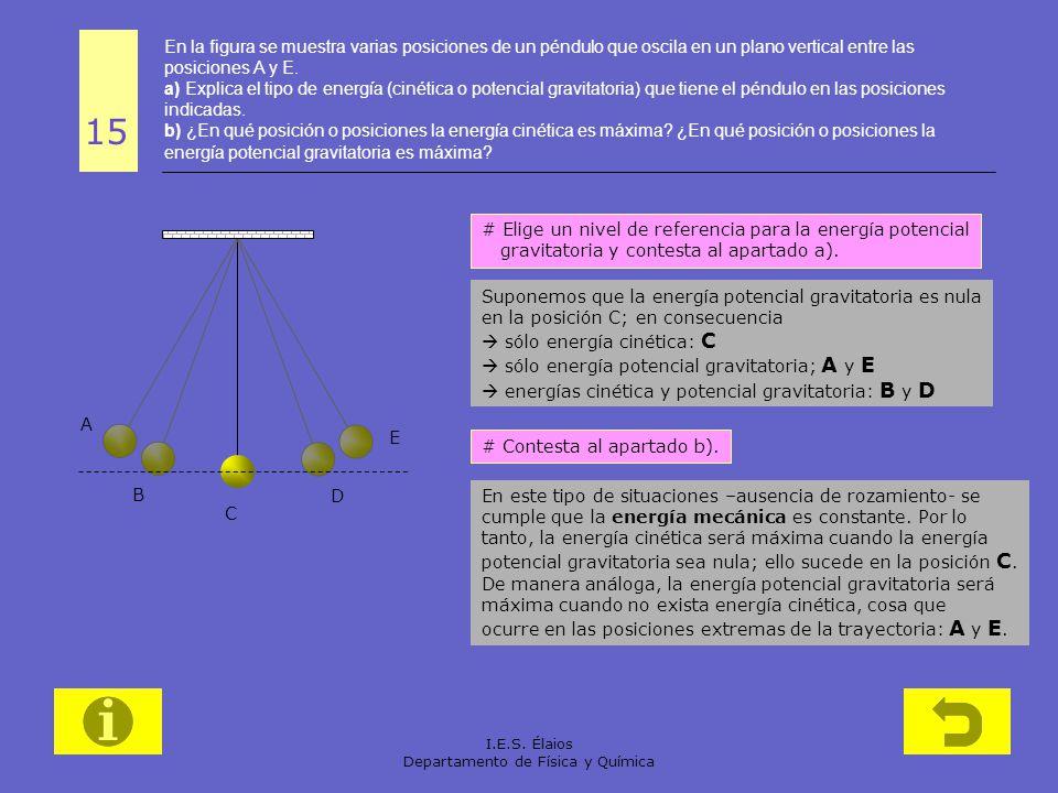 I.E.S. Élaios Departamento de Física y Química En la figura se muestra varias posiciones de un péndulo que oscila en un plano vertical entre las posic