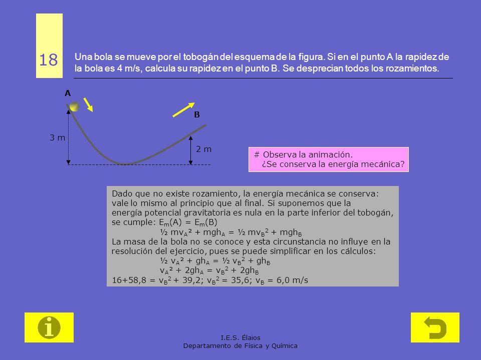 I.E.S. Élaios Departamento de Física y Química Una bola se mueve por el tobogán del esquema de la figura. Si en el punto A la rapidez de la bola es 4