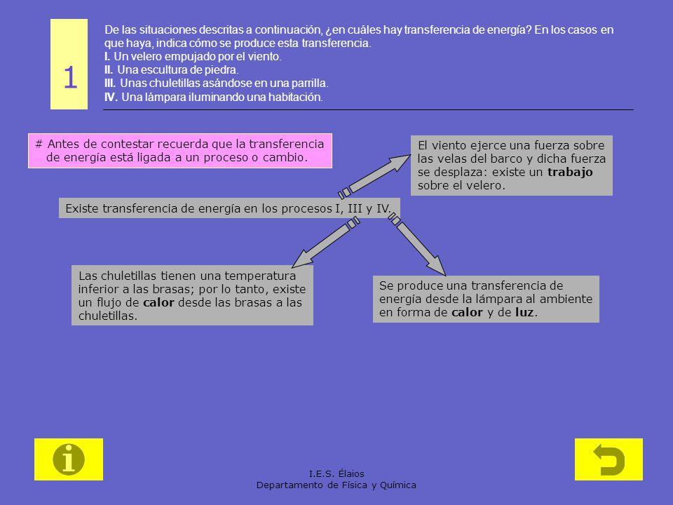 I.E.S. Élaios Departamento de Física y Química De las situaciones descritas a continuación, ¿en cuáles hay transferencia de energía? En los casos en q