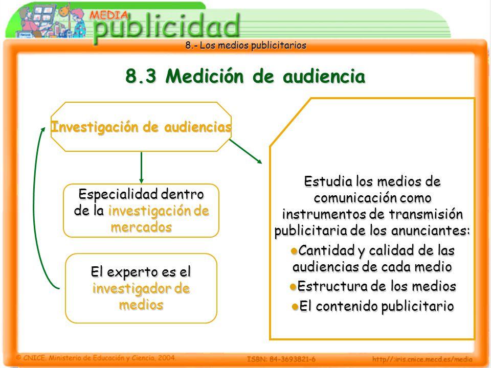 8.- Los medios publicitarios 8.3 Medición de audiencia Investigación de audiencias Especialidad dentro de la investigación de mercados El experto es e