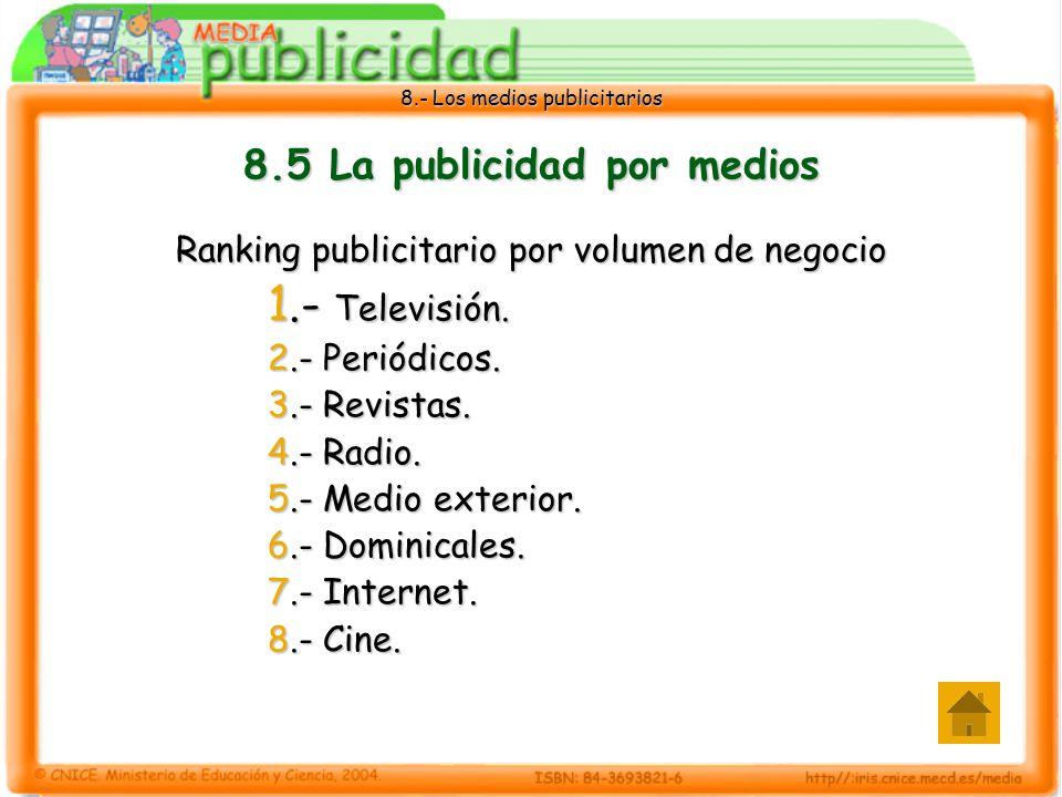 8.- Los medios publicitarios 8.5 La publicidad por medios Ranking publicitario por volumen de negocio 1.- Televisión. 2.- Periódicos. 3.- Revistas. 4.