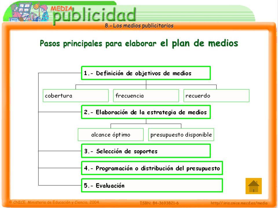 8.- Los medios publicitarios 8.5 La publicidad por medios Ranking publicitario por volumen de negocio 1.- Televisión.