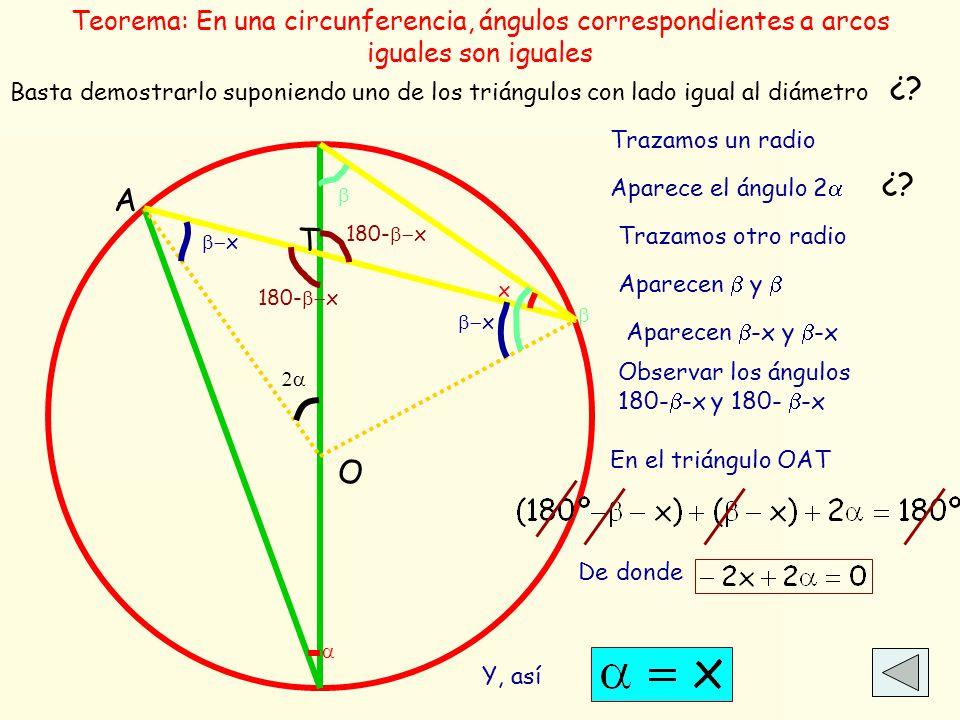 Teorema: En una circunferencia, ángulos correspondientes a arcos iguales son iguales Basta demostrarlo suponiendo uno de los triángulos con lado igual al diámetro ¿.
