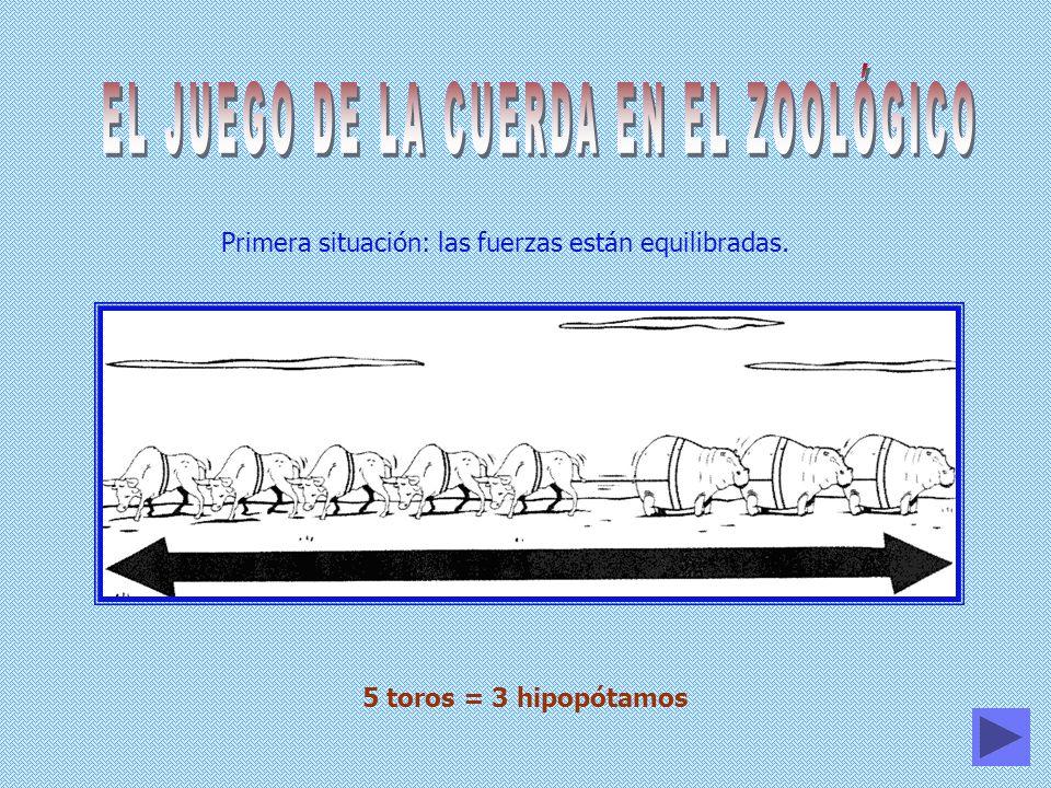 Primera situación: las fuerzas están equilibradas. 5 toros = 3 hipopótamos