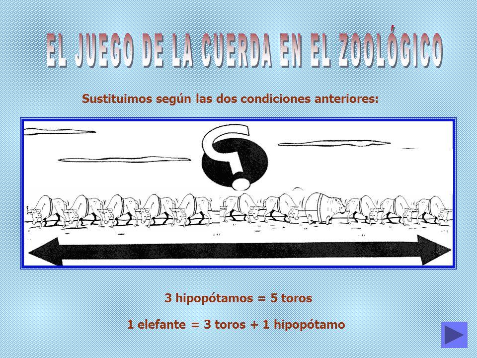 Sustituimos según las dos condiciones anteriores: 3 hipopótamos = 5 toros 1 elefante = 3 toros + 1 hipopótamo