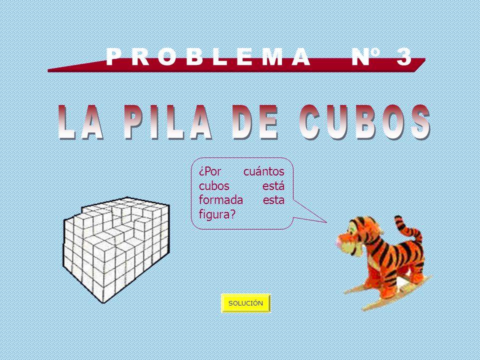 P R O B L E M A Nº 3 ¿Por cuántos cubos está formada esta figura? SOLUCIÓN