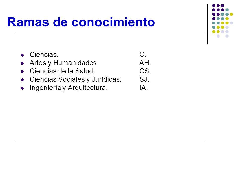 Ramas de conocimiento Ciencias. C. Artes y Humanidades.