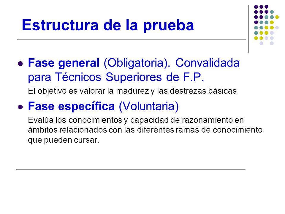 Estructura de la prueba Fase general (Obligatoria).