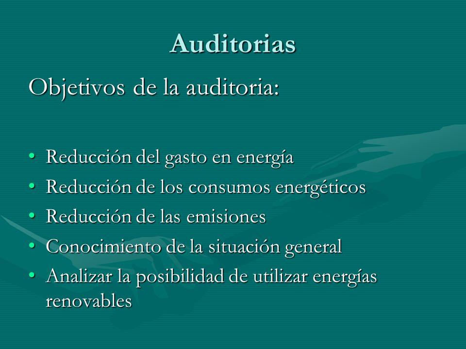 Características del Centro El IES Luis Buñuel es un centro de titularidad pública que se inauguró, en septiembre 2003.