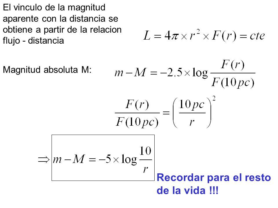 El vinculo de la magnitud aparente con la distancia se obtiene a partir de la relacion flujo - distancia Magnitud absoluta M: Recordar para el resto d
