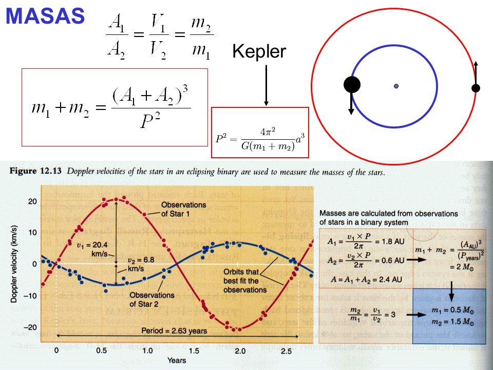 MASAS Kepler