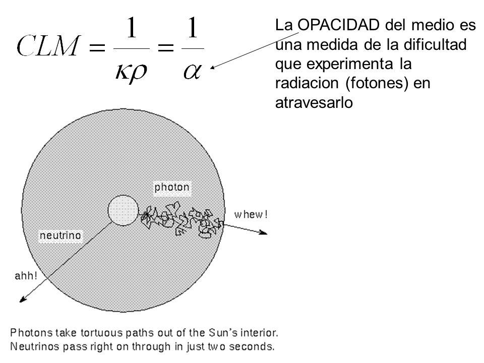 La OPACIDAD del medio es una medida de la dificultad que experimenta la radiacion (fotones) en atravesarlo