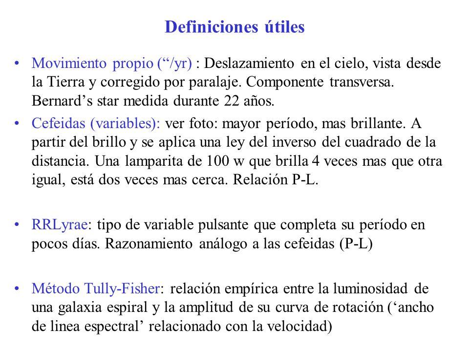 R R Lyrae Cefeidas: Paralaje espectroscópica Tully - Fischer