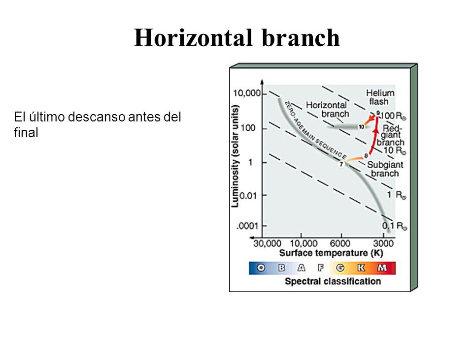 Horizontal branch El último descanso antes del final